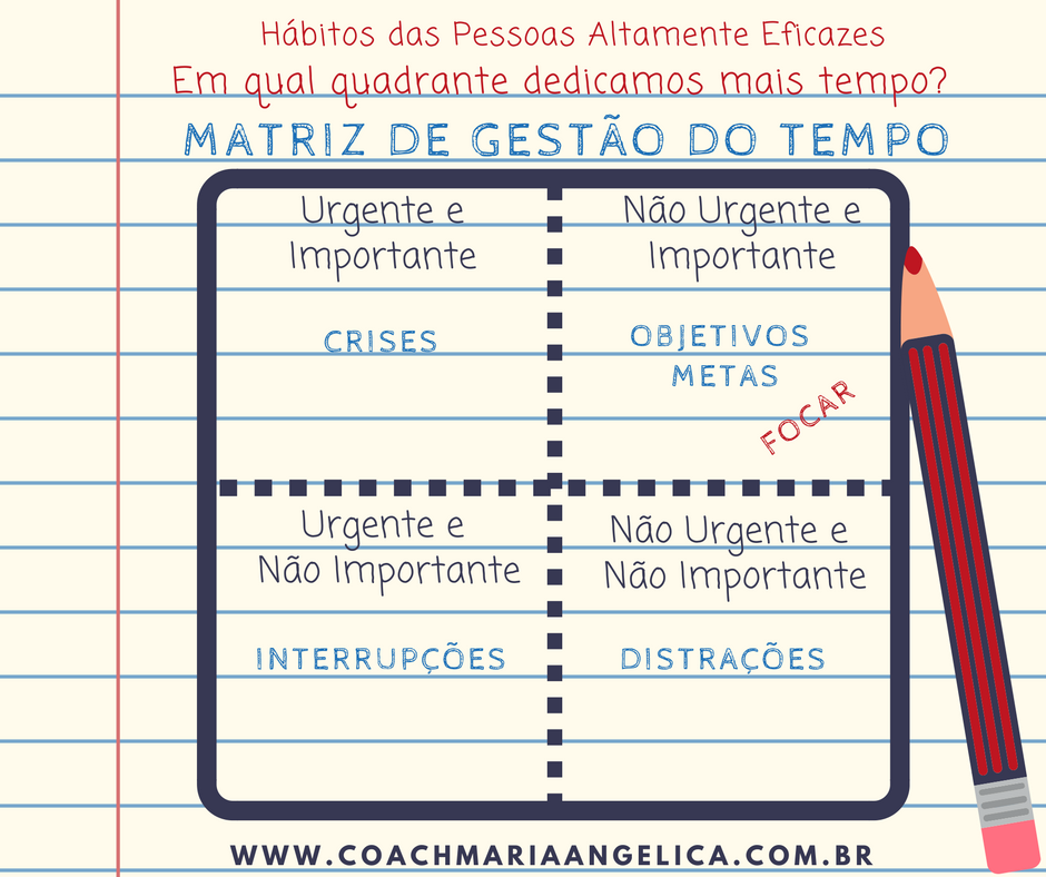 matriz-gestao-do-tempo